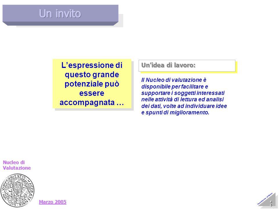 Marzo 2005 Nucleo di Valutazione 46 46 46 46 46 46 46 46 Presentazione allAteneo Lespressione di questo grande potenziale può essere accompagnata … Un