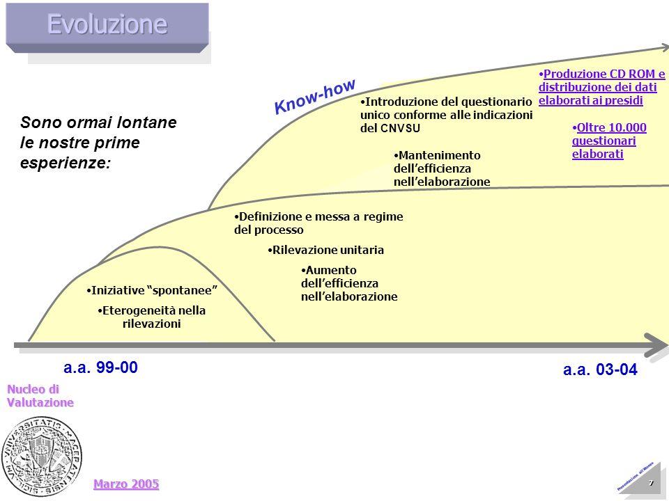 Marzo 2005 Nucleo di Valutazione 7 7 Presentazione allAteneo Iniziative spontanee Eterogeneità nella rilevazioni a.a. 99-00 a.a. 03-04 Sono ormai lont