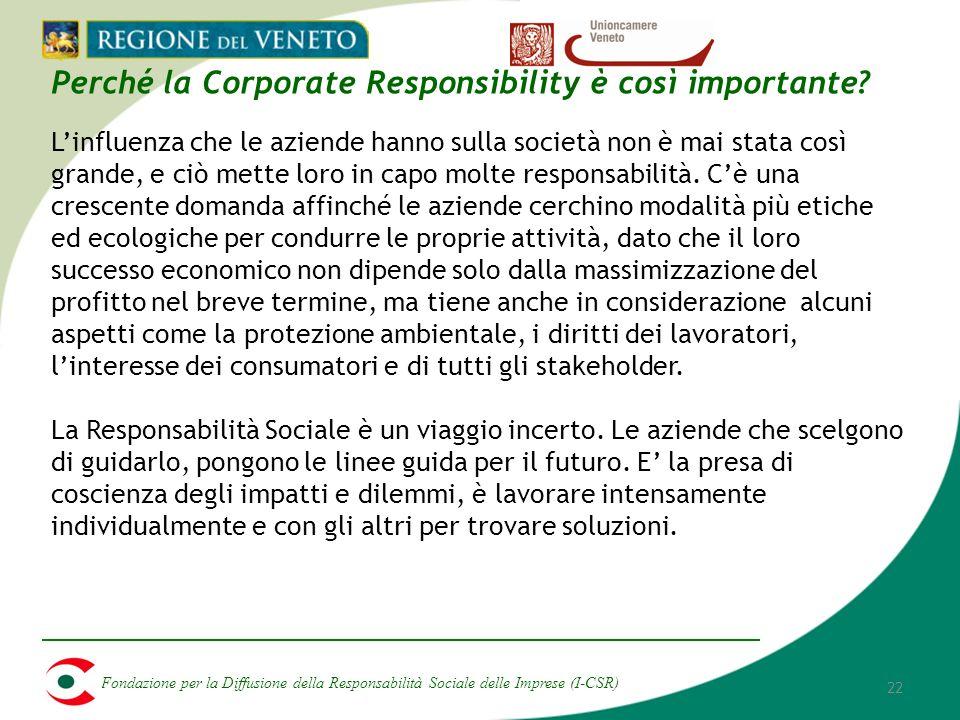Fondazione per la Diffusione della Responsabilità Sociale delle Imprese (I-CSR) 22 Perché la Corporate Responsibility è così importante.