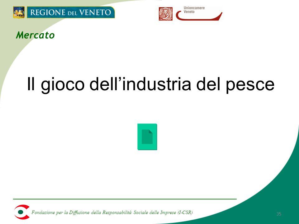 Fondazione per la Diffusione della Responsabilità Sociale delle Imprese (I-CSR) 35 Il gioco dellindustria del pesce Mercato