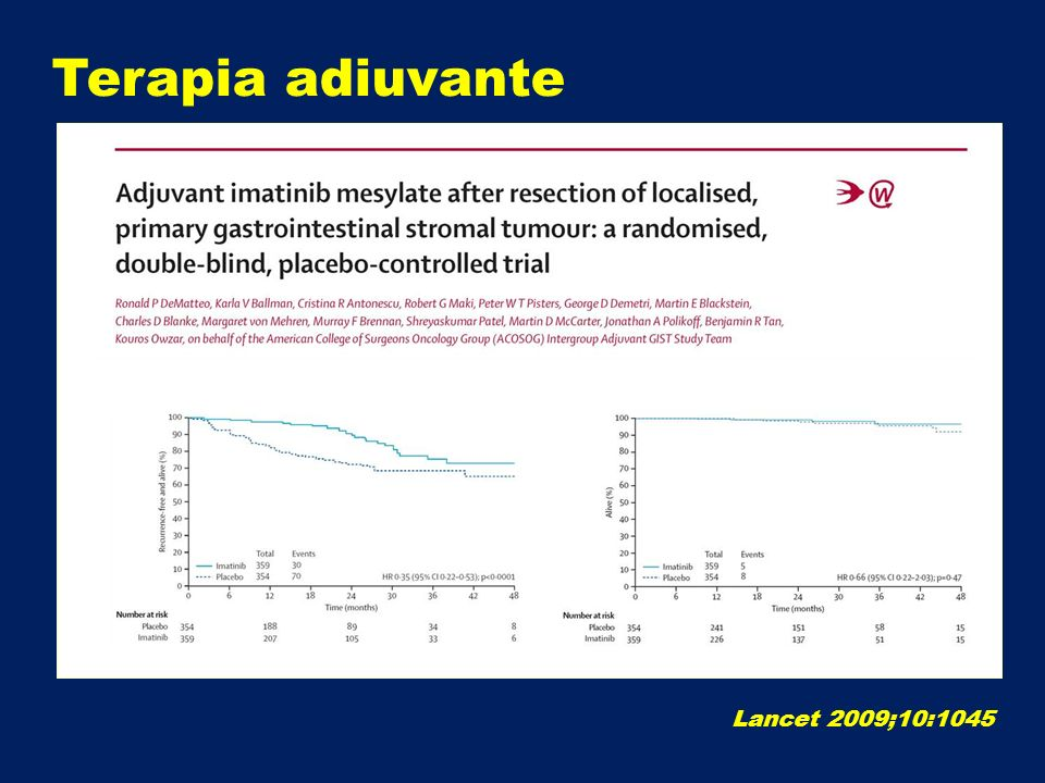 Lancet 2009;10:1045 Terapia adiuvante