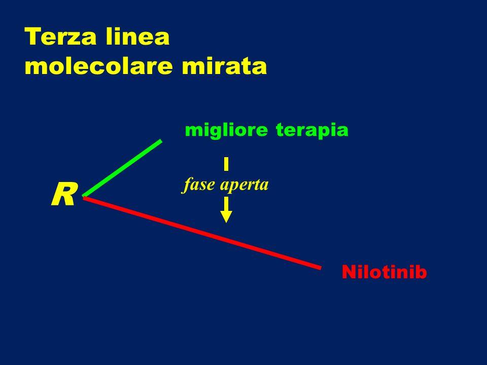 R migliore terapia Nilotinib Terza linea molecolare mirata fase aperta