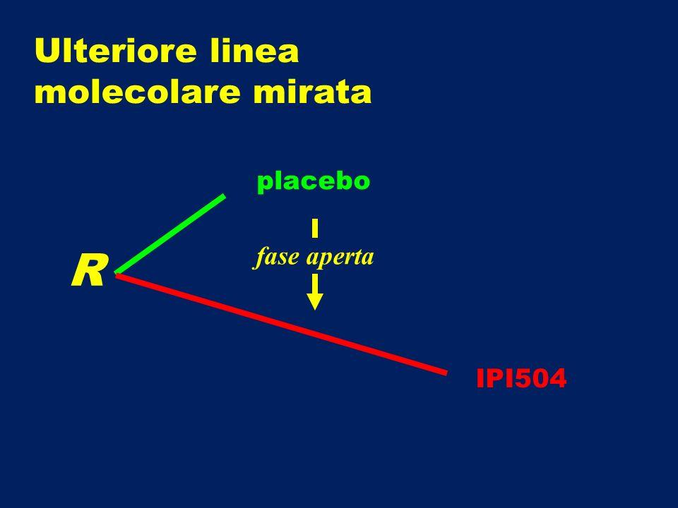 R placebo IPI504 Ulteriore linea molecolare mirata fase aperta