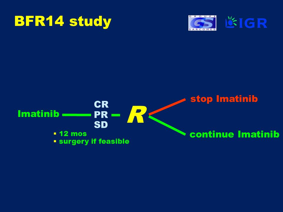 BFR14 study R stop Imatinib continue Imatinib Imatinib CR PR SD 12 mos surgery if feasible