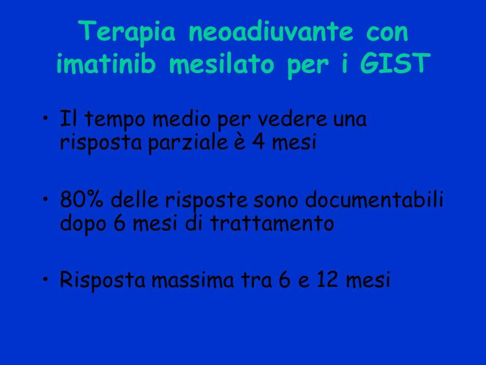 Terapia neoadiuvante con imatinib mesilato per i GIST Il tempo medio per vedere una risposta parziale è 4 mesi 80% delle risposte sono documentabili d