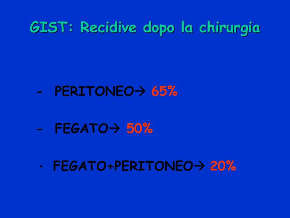 vittorio.quagliuolo@humanitas.it
