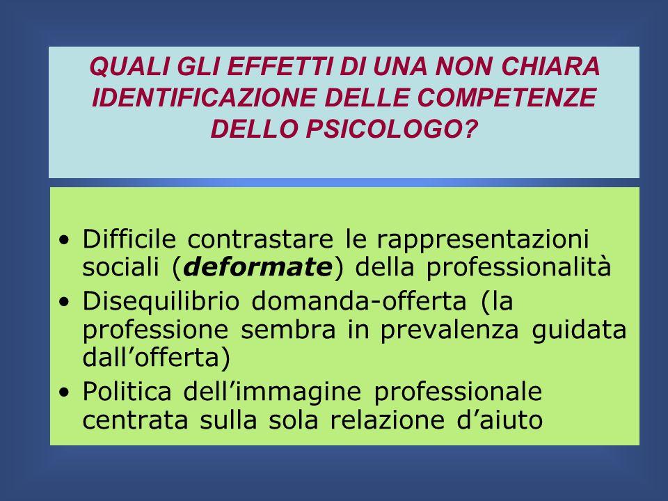 Difficile contrastare le rappresentazioni sociali (deformate) della professionalità Disequilibrio domanda-offerta (la professione sembra in prevalenza