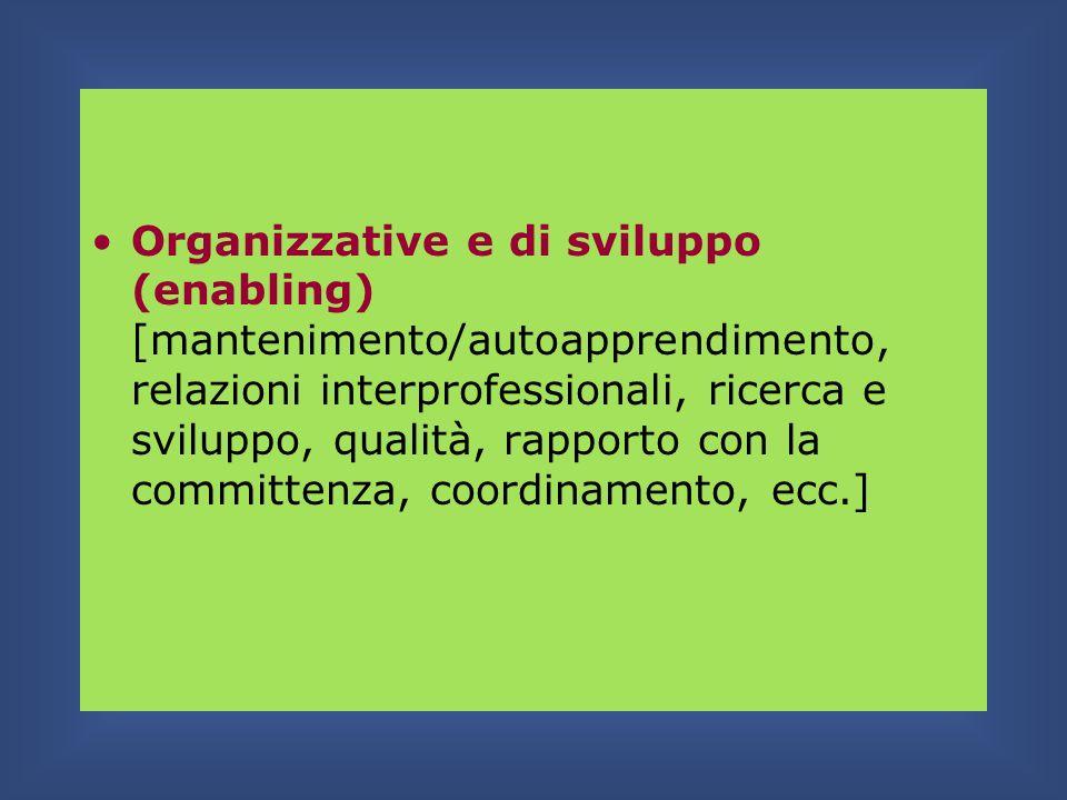 Organizzative e di sviluppo (enabling) [mantenimento/autoapprendimento, relazioni interprofessionali, ricerca e sviluppo, qualità, rapporto con la com