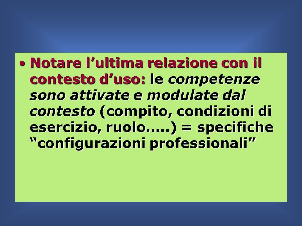 Notare lultima relazione con il contesto duso: le competenze sono attivate e modulate dal contesto (compito, condizioni di esercizio, ruolo…..) = spec
