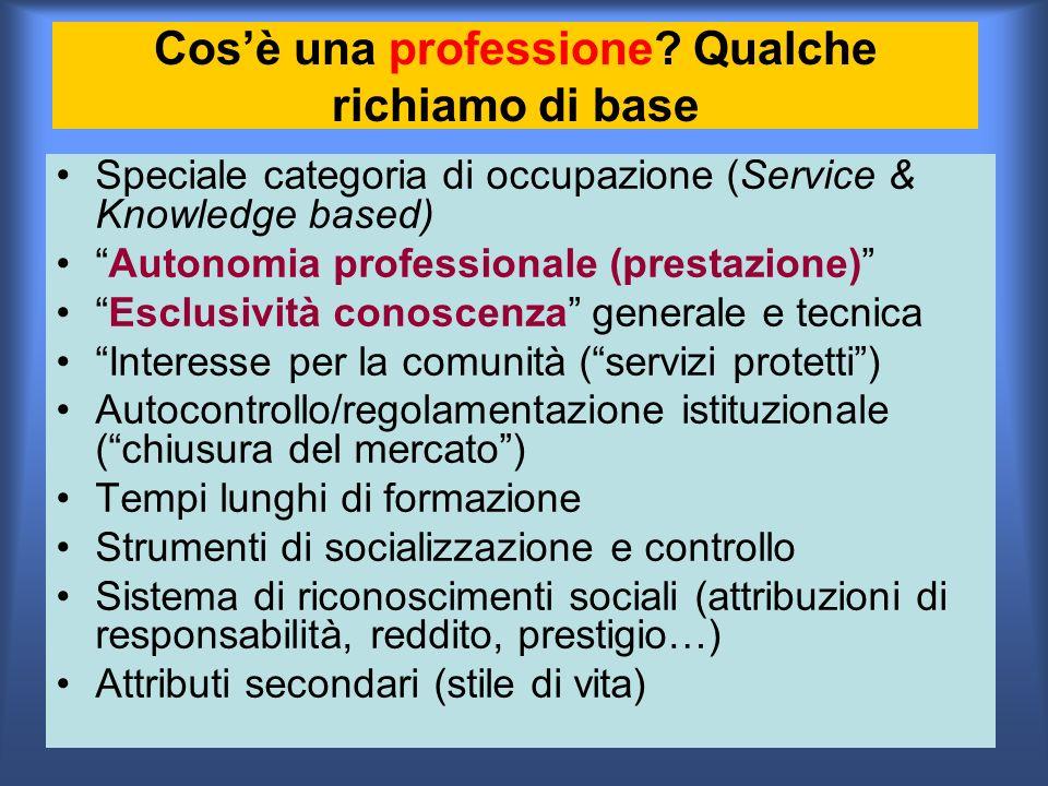 Cosè una professione? Qualche richiamo di base Speciale categoria di occupazione (Service & Knowledge based) Autonomia professionale (prestazione) Esc