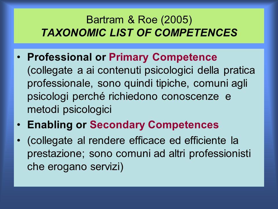 Bartram & Roe (2005) TAXONOMIC LIST OF COMPETENCES Professional or Primary Competence (collegate a ai contenuti psicologici della pratica professional