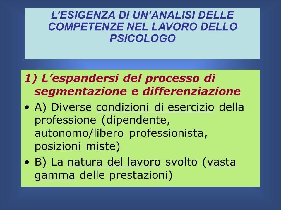 1) Lespandersi del processo di segmentazione e differenziazione A) Diverse condizioni di esercizio della professione (dipendente, autonomo/libero prof