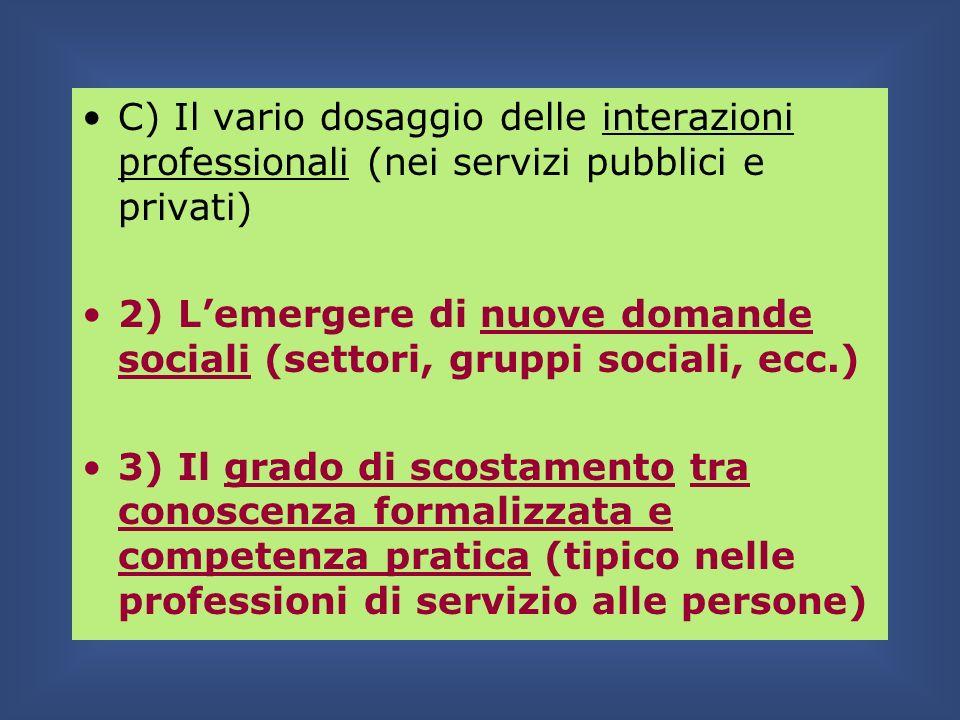 C) Il vario dosaggio delle interazioni professionali (nei servizi pubblici e privati) 2) Lemergere di nuove domande sociali (settori, gruppi sociali,