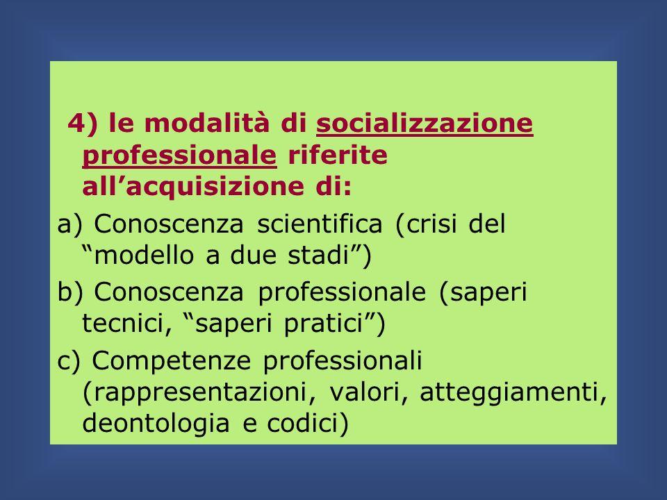 4) le modalità di socializzazione professionale riferite allacquisizione di: a) Conoscenza scientifica (crisi del modello a due stadi) b) Conoscenza p