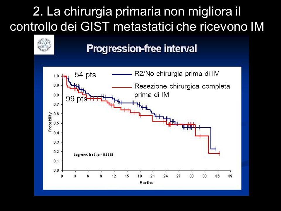 R2/No chirurgia prima di IM Resezione chirurgica completa prima di IM 2. La chirurgia primaria non migliora il controllo dei GIST metastatici che rice