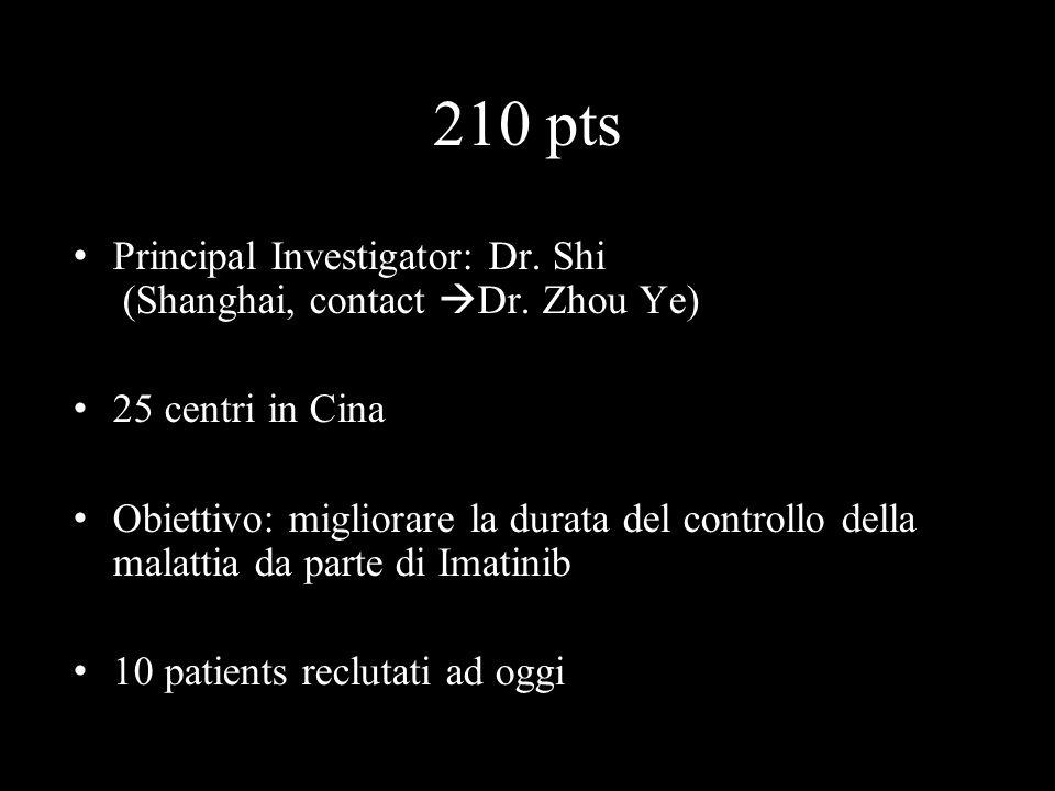 210 pts Principal Investigator: Dr. Shi (Shanghai, contact Dr. Zhou Ye) 25 centri in Cina Obiettivo: migliorare la durata del controllo della malattia