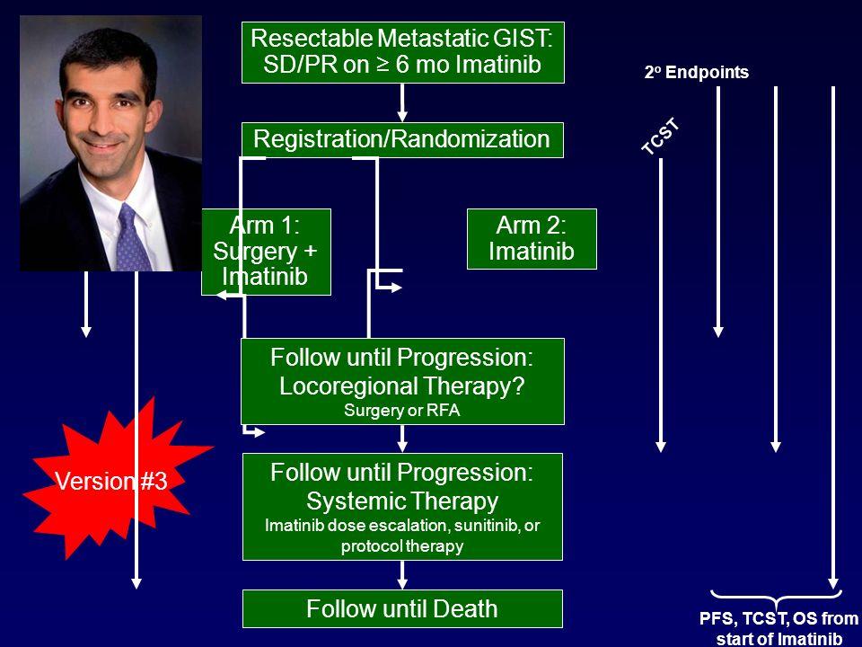 Resectable Metastatic GIST: SD/PR on 6 mo Imatinib Follow until Progression: Systemic Therapy Imatinib dose escalation, sunitinib, or protocol therapy