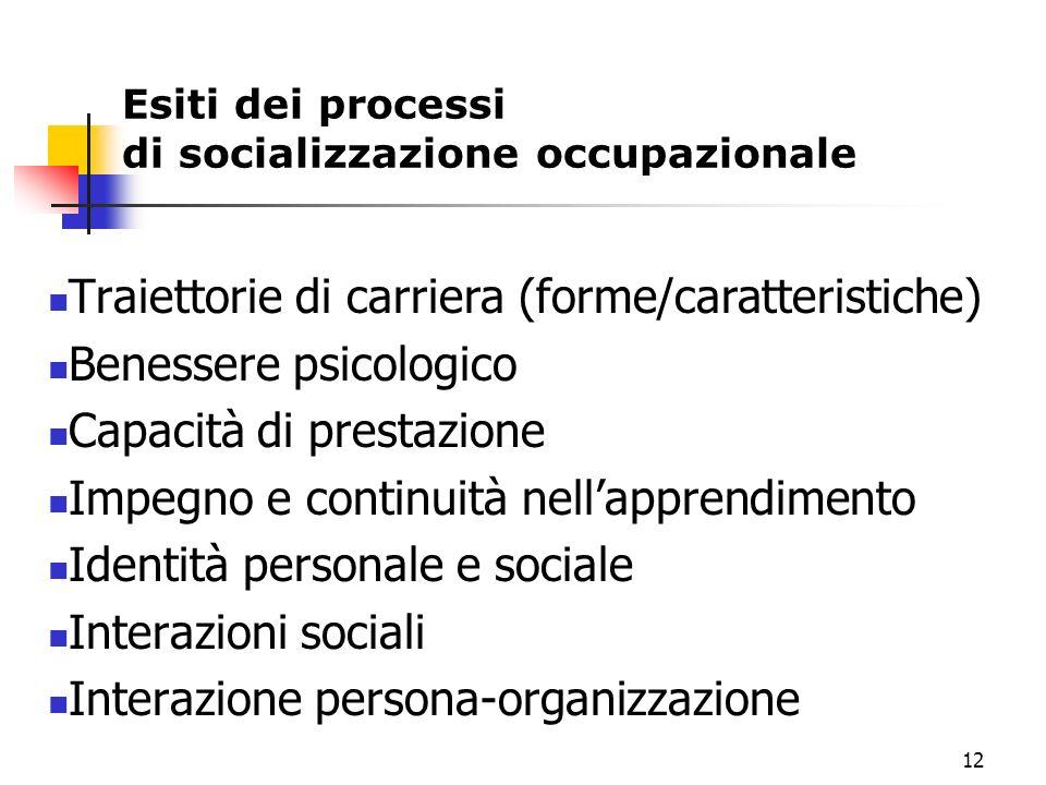 11 Istituzionale vs individuale Collettiva/Individuale Formale/Informale Sequenziale/Casuale Prefissata/Variabile Seriale/Separatista Investitura/Non