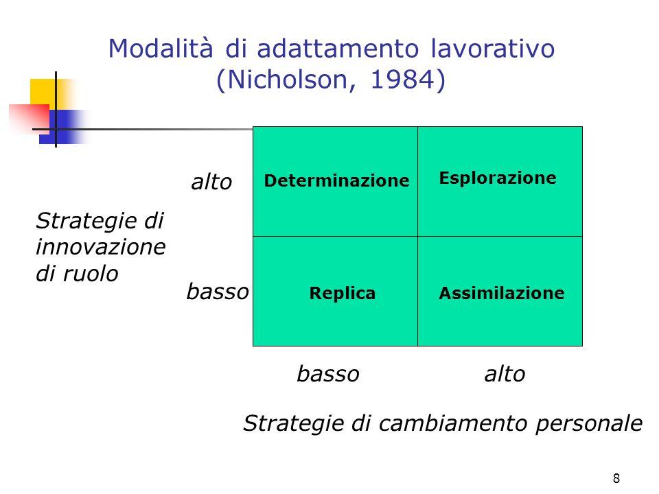 7 1) Apprendimenti generali e specifici (ad esempio, conoscenze dichiarative e procedurali relative ai compiti, ai ruoli, conoscenze valoriali, relazi