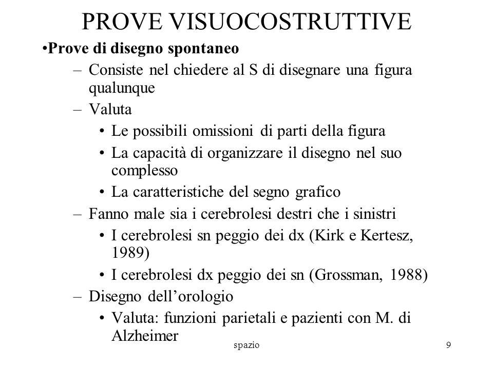 spazio9 PROVE VISUOCOSTRUTTIVE Prove di disegno spontaneo –Consiste nel chiedere al S di disegnare una figura qualunque –Valuta Le possibili omissioni