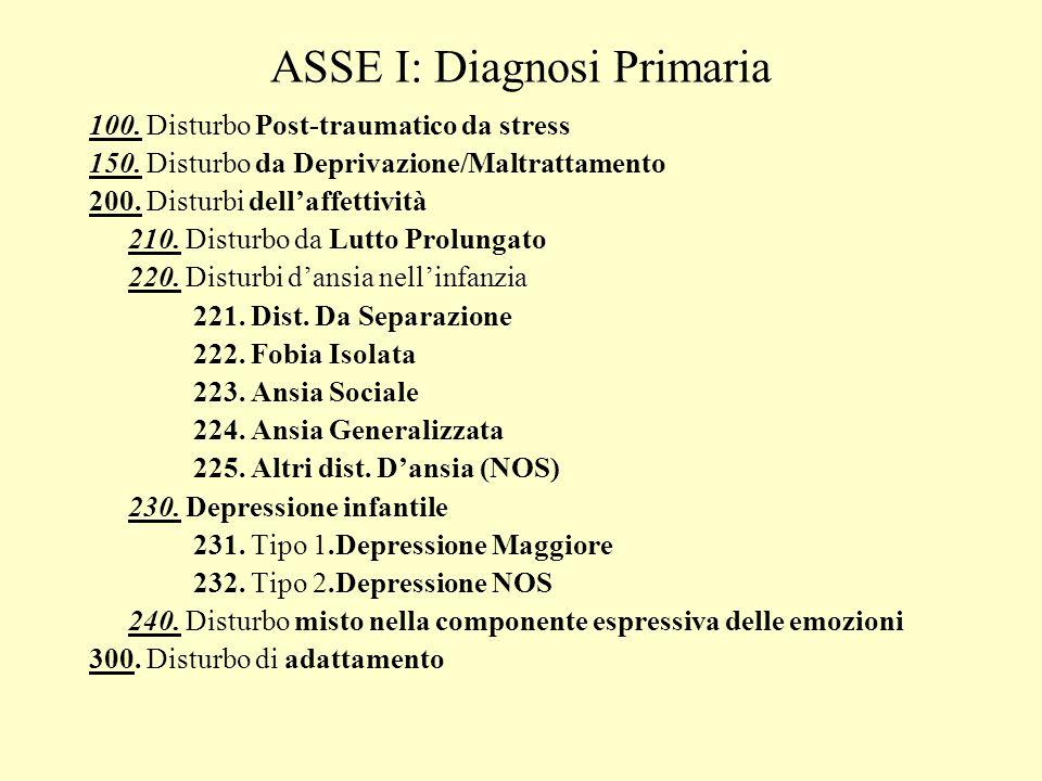 ASSE I: Diagnosi Primaria 100. Disturbo Post-traumatico da stress 150. Disturbo da Deprivazione/Maltrattamento 200. Disturbi dellaffettività 210. Dist