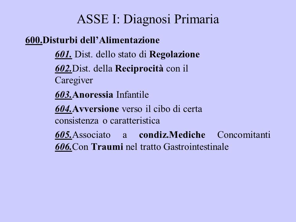 ASSE I: Diagnosi Primaria 600.Disturbi dellAlimentazione 601. Dist. dello stato di Regolazione 602.Dist. della Reciprocità con il Caregiver 603.Anores