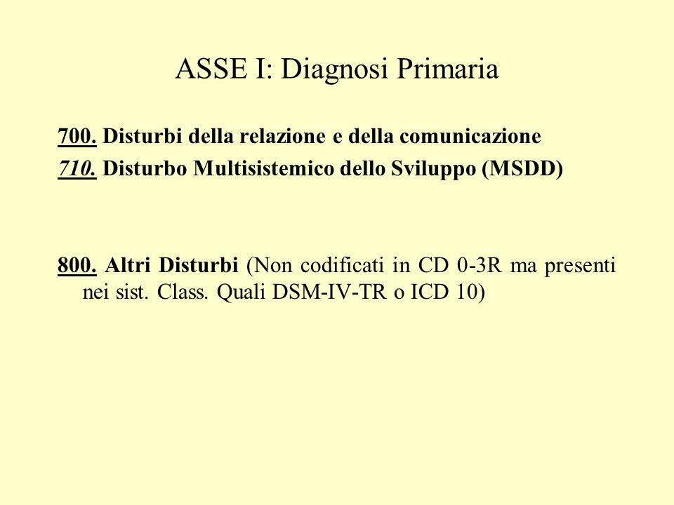 ASSE I: Diagnosi Primaria 700. Disturbi della relazione e della comunicazione 710. Disturbo Multisistemico dello Sviluppo (MSDD) 800. Altri Disturbi (