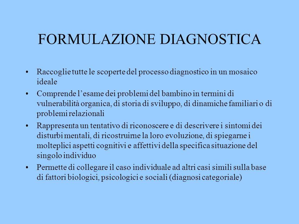 FORMULAZIONE DIAGNOSTICA Raccoglie tutte le scoperte del processo diagnostico in un mosaico ideale Comprende lesame dei problemi del bambino in termin