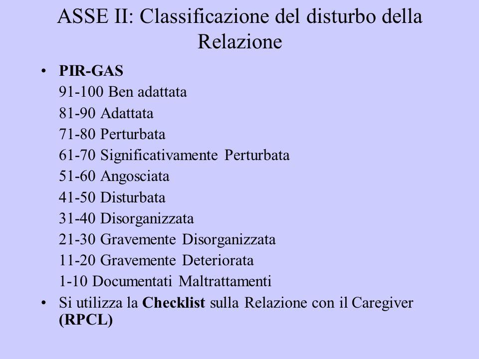ASSE II: Classificazione del disturbo della Relazione PIR-GAS 91-100 Ben adattata 81-90 Adattata 71-80 Perturbata 61-70 Significativamente Perturbata