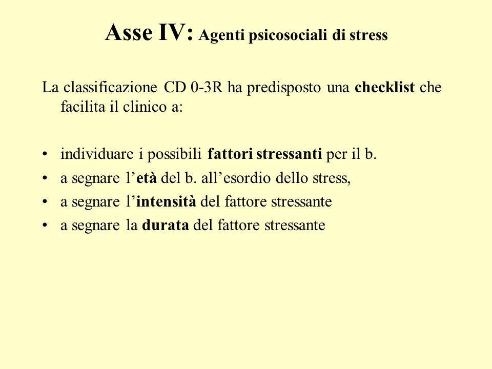 Asse IV: Agenti psicosociali di stress La classificazione CD 0-3R ha predisposto una checklist che facilita il clinico a: individuare i possibili fatt