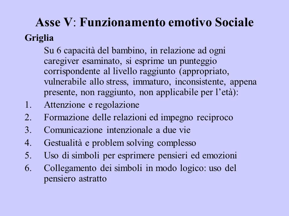 Asse V: Funzionamento emotivo Sociale Griglia Su 6 capacità del bambino, in relazione ad ogni caregiver esaminato, si esprime un punteggio corrisponde