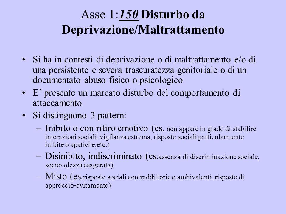 Asse 1:150 Disturbo da Deprivazione/Maltrattamento Si ha in contesti di deprivazione o di maltrattamento e/o di una persistente e severa trascuratezza