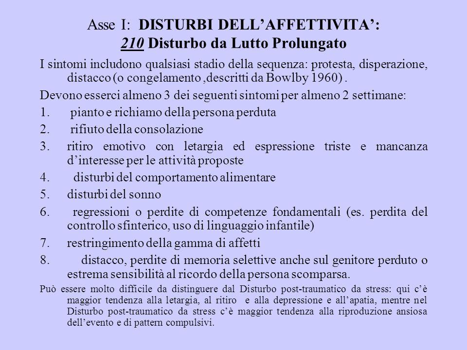 Asse I: DISTURBI DELLAFFETTIVITA: 210 Disturbo da Lutto Prolungato I sintomi includono qualsiasi stadio della sequenza: protesta, disperazione, distac
