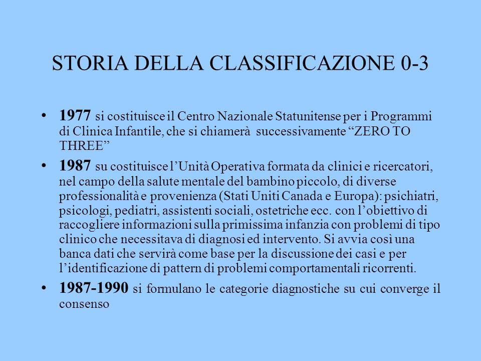 STORIA DELLA CLASSIFICAZIONE 0-3 1990-1994 lUnità Operativa include altri partecipanti, rappresentanti una grande varietà di discipline, ed il lavoro prosegue perfezionando e ampliando il numero ed i tipi di setting diagnostici.