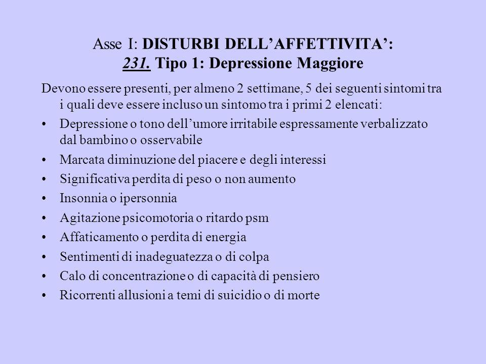 Asse I: DISTURBI DELLAFFETTIVITA: 231. Tipo 1: Depressione Maggiore Devono essere presenti, per almeno 2 settimane, 5 dei seguenti sintomi tra i quali