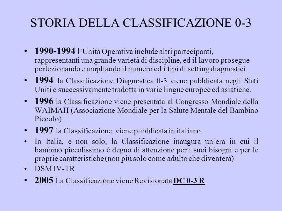 STORIA DELLA CLASSIFICAZIONE 0-3 1990-1994 lUnità Operativa include altri partecipanti, rappresentanti una grande varietà di discipline, ed il lavoro
