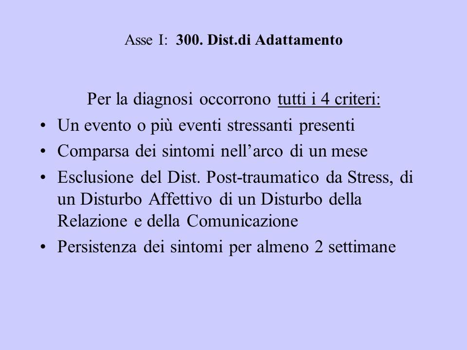 Asse I: 300. Dist.di Adattamento Per la diagnosi occorrono tutti i 4 criteri: Un evento o più eventi stressanti presenti Comparsa dei sintomi nellarco