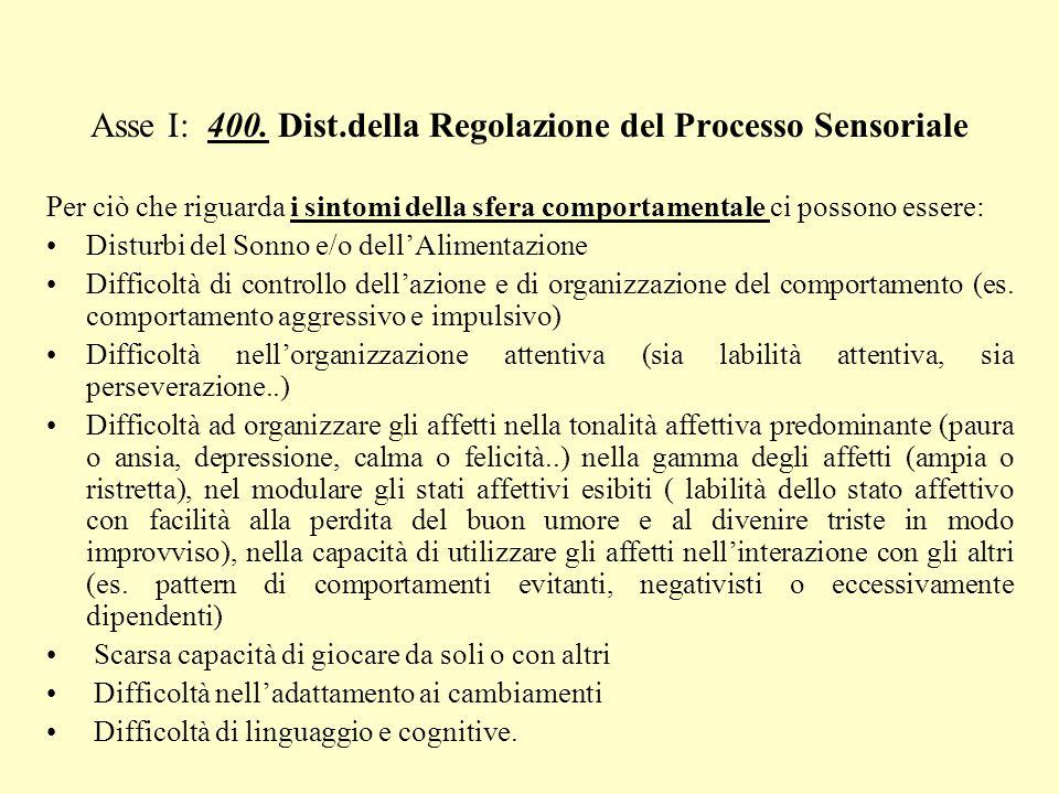 Asse I: 400. Dist.della Regolazione del Processo Sensoriale Per ciò che riguarda i sintomi della sfera comportamentale ci possono essere: Disturbi del
