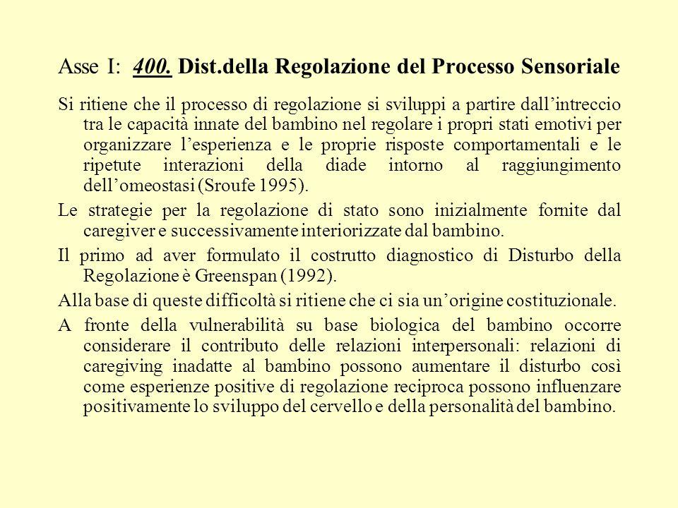 Asse I: 400. Dist.della Regolazione del Processo Sensoriale Si ritiene che il processo di regolazione si sviluppi a partire dallintreccio tra le capac