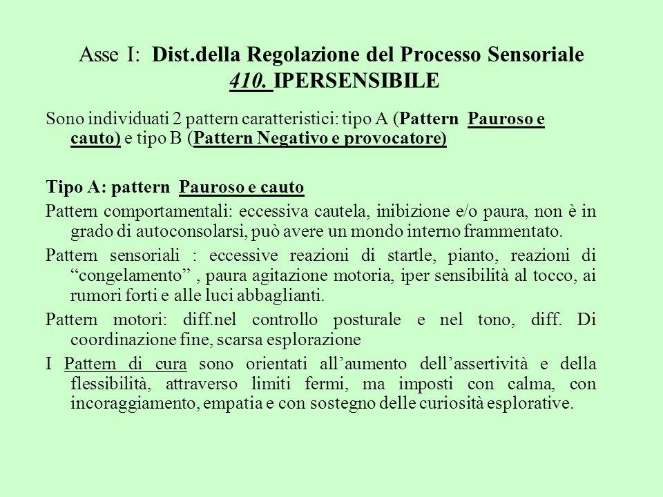 Asse I: Dist.della Regolazione del Processo Sensoriale 410. IPERSENSIBILE Sono individuati 2 pattern caratteristici: tipo A (Pattern Pauroso e cauto)