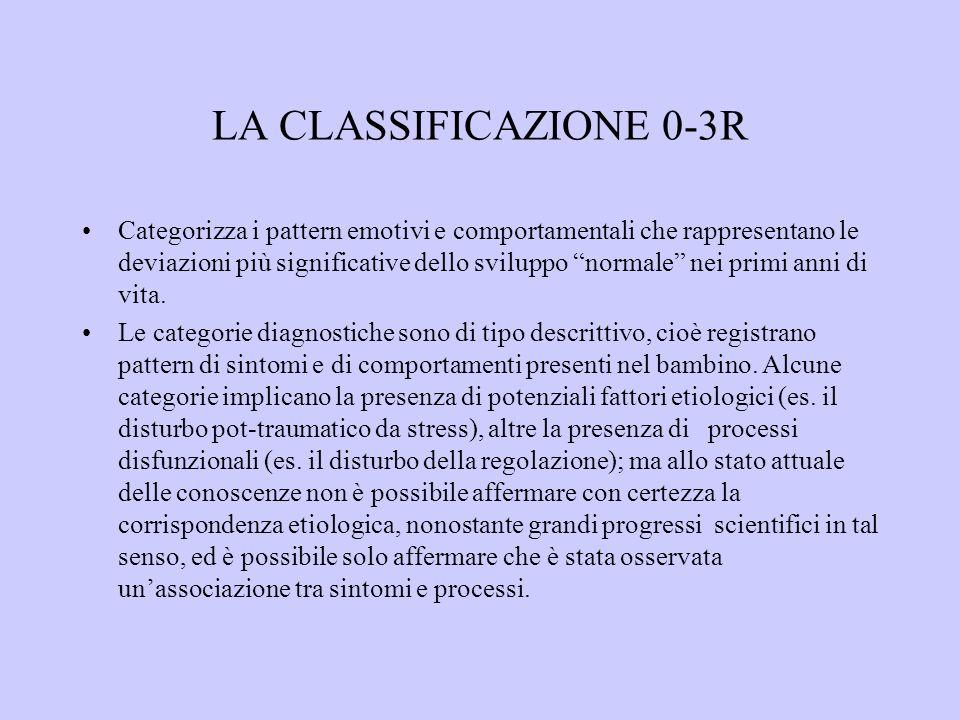 LA CLASSIFICAZIONE 0-3R Categorizza i pattern emotivi e comportamentali che rappresentano le deviazioni più significative dello sviluppo normale nei p