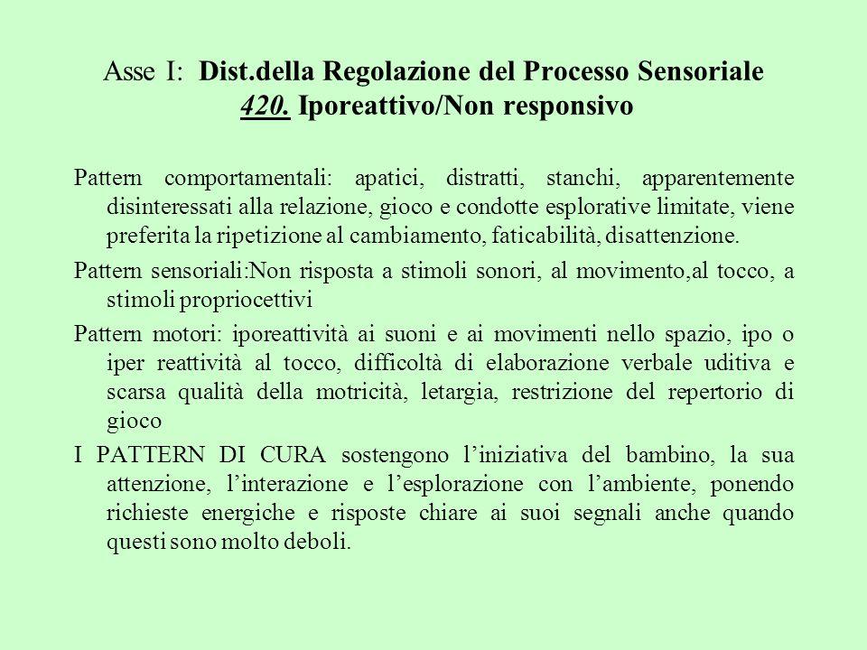 Asse I: Dist.della Regolazione del Processo Sensoriale 420. Iporeattivo/Non responsivo Pattern comportamentali: apatici, distratti, stanchi, apparente