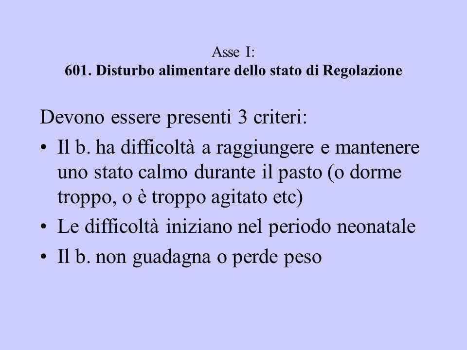 Asse I: 601. Disturbo alimentare dello stato di Regolazione Devono essere presenti 3 criteri: Il b. ha difficoltà a raggiungere e mantenere uno stato