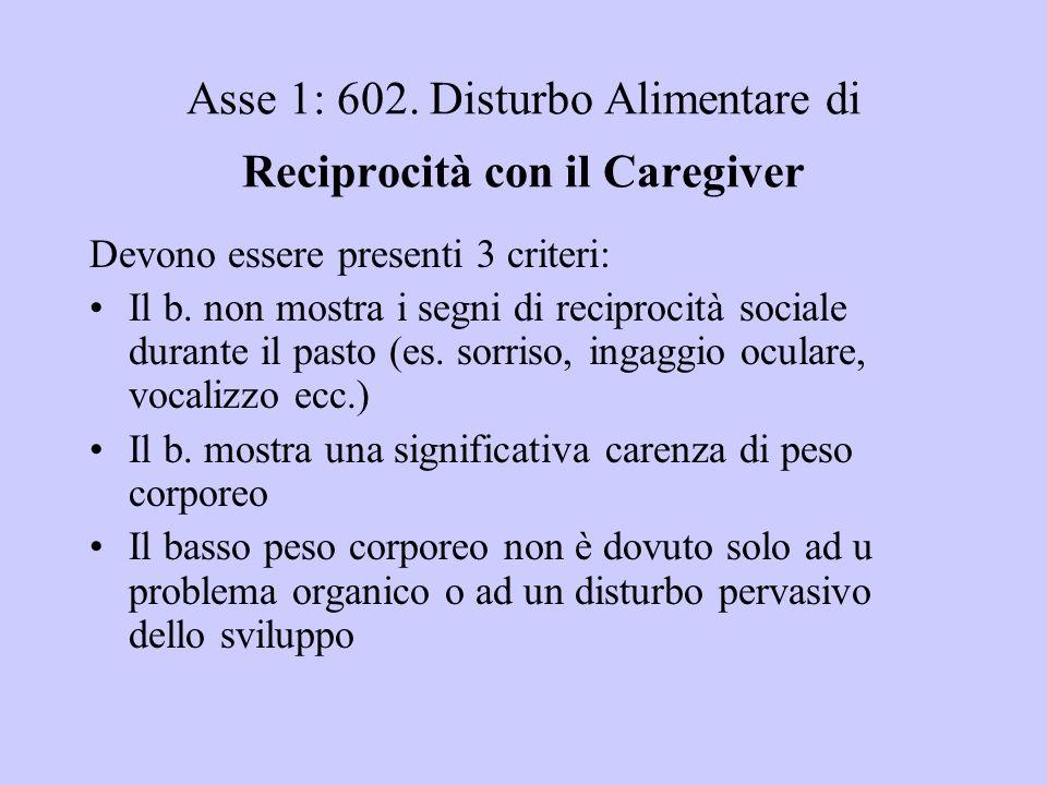 Asse 1: 602. Disturbo Alimentare di Reciprocità con il Caregiver Devono essere presenti 3 criteri: Il b. non mostra i segni di reciprocità sociale dur