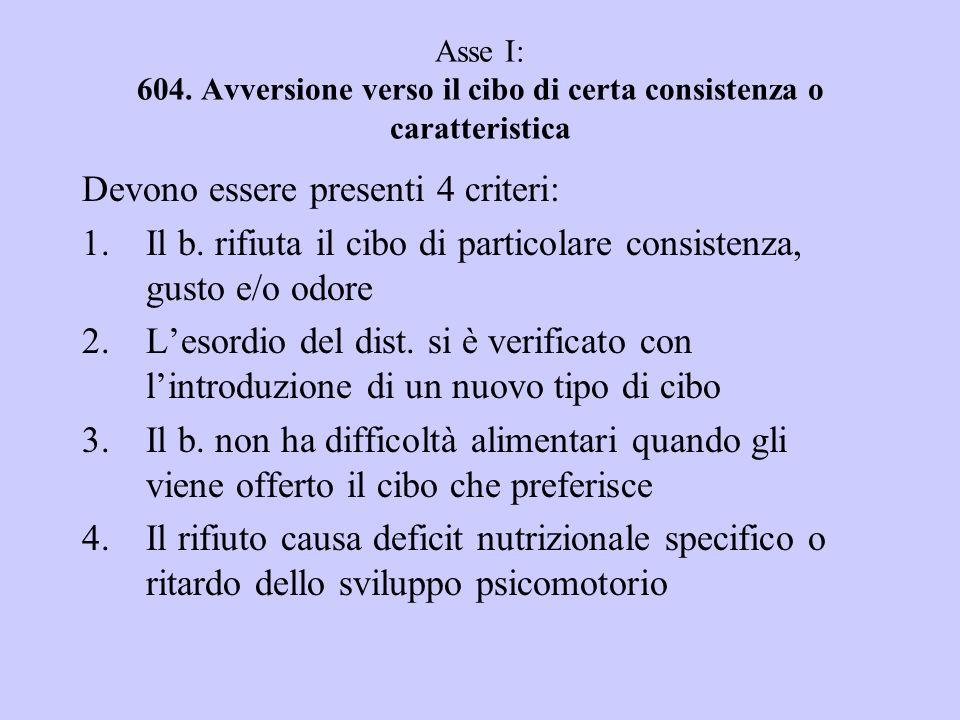 Asse I: 604. Avversione verso il cibo di certa consistenza o caratteristica Devono essere presenti 4 criteri: 1.Il b. rifiuta il cibo di particolare c