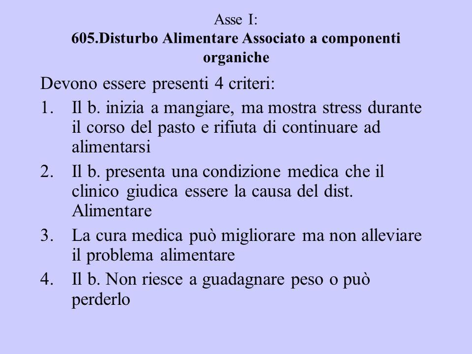 Asse I: 605.Disturbo Alimentare Associato a componenti organiche Devono essere presenti 4 criteri: 1.Il b. inizia a mangiare, ma mostra stress durante