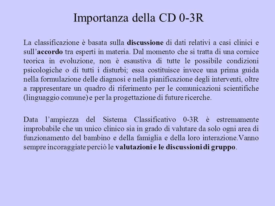 Importanza della CD 0-3R La classificazione è basata sulla discussione di dati relativi a casi clinici e sullaccordo tra esperti in materia. Dal momen