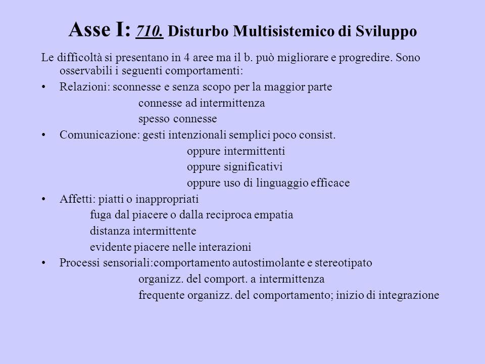 Asse I: 710. Disturbo Multisistemico di Sviluppo Le difficoltà si presentano in 4 aree ma il b. può migliorare e progredire. Sono osservabili i seguen