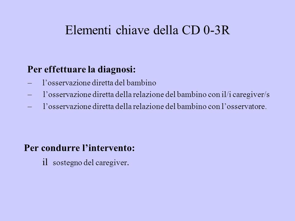 Elementi chiave della CD 0-3R Per effettuare la diagnosi: –losservazione diretta del bambino – losservazione diretta della relazione del bambino con i