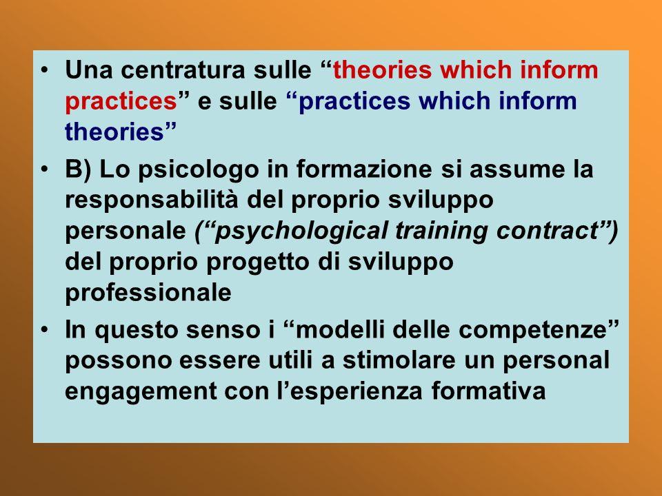 Una centratura sulle theories which inform practices e sulle practices which inform theories B) Lo psicologo in formazione si assume la responsabilità